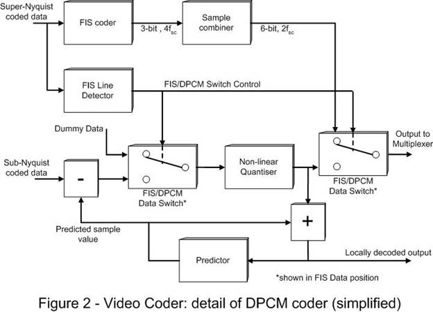 an analysis of the various uses for television Used by other researchers in analyzing food-related messages in television   analysis nutrient analysis for all referenced food items and beverages was deter .