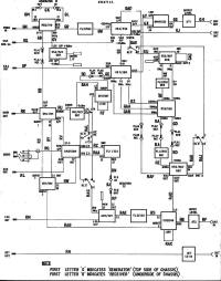 40 Mhz Transmitter Schematic likewise Top Listings570 furthermore Index2 in addition Double Superheterodyne Receiver as well 3 To 8 Decoder Schematic Diagram. on rf receiver block diagram